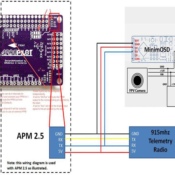 apm 2 5 apm 2 6 digital osd telemetry y type cable alexnld com rh alexnld com