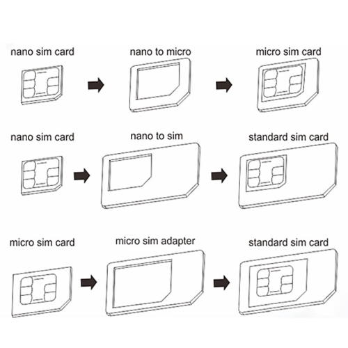 Nano SIM to Micro SIM Card Adapter + Nano SIM to Standard SIM Card Adapter + Micro SIM to Standard SIM Card Adapter + Sim Card Tray Holder Eject Pin Key Tool with Double Sided Tape for iPhone 5 & 5S, iPhone 4 & 4S, 3GS / 3G
