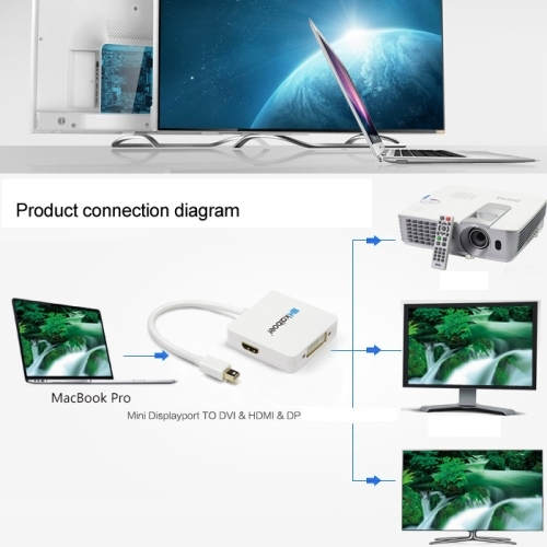 Mini Display Port Male to HDMI + VGA + DVI Female Adapter Converter Cable for Mac Book Pro Air, Cable Length: 17cm (White)