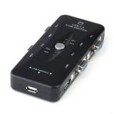 KVM Switches & KVM Cables