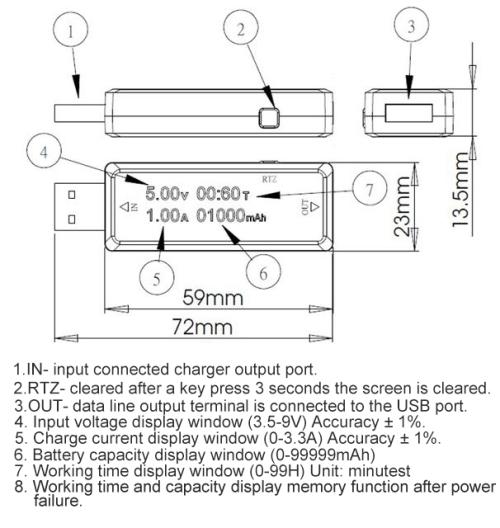 3V-9V 0-3A USB Charger Power Detector Battery Tester Voltage Current Meter