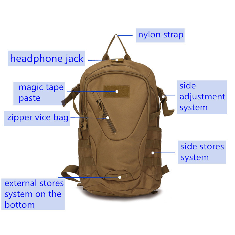 how to choose a hiking pack