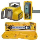 Levels & Surveying Equipment