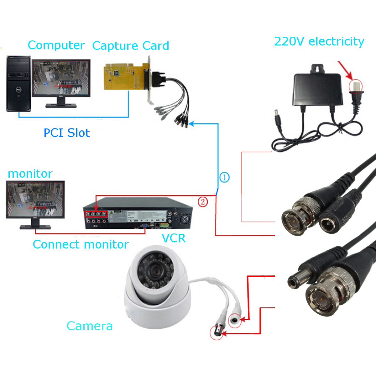 65Ft 20M Security Camera Cable Video Power Extension Wire ...