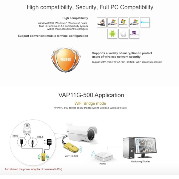 VONETS VAP11G-500 High Power CPE 20dbm Mini WiFi 300Mbps Bridge WiFi Repeater Signal Booster, Outdoor Wireless Point to Point, No Abstacle (Gold)