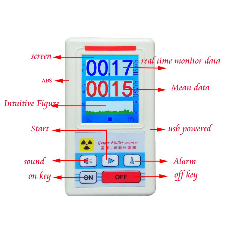 Geiger Counter Nuclear Radiation Detector Personal Dosimeter Marble Detector Nuclear Radiation Tester with Display Screen