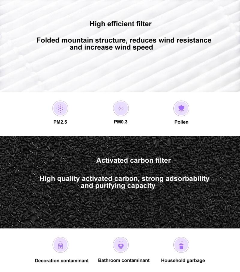 Original Xiaomi Mijia Replacement Air Filter Antibacterial Edition for Xiaomi Air Purifier 1 & Air Purifier 2 (S-CA-3110) & Air Purifier Pro (HC1580)