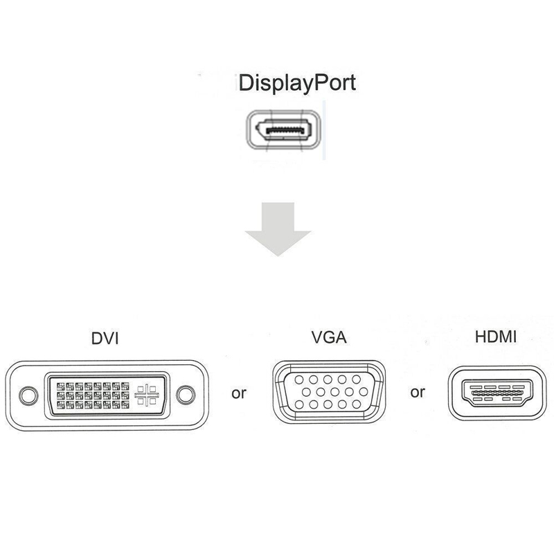 3in1 DP Display Port Male 20Pin to DVI/HDMI /VGA Female 1080P HDTV Cable Converter Adapter