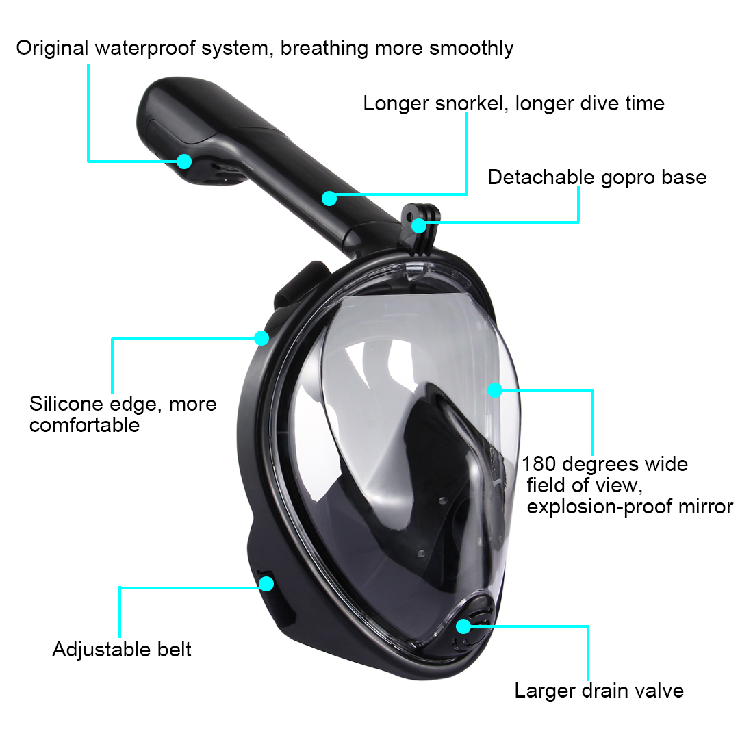 PULUZ 220mm Tube Water Sports Diving Equipment Full Dry Snorkel Mask for GoPro HERO5 /4 /3+ /3 /2 /1, S/M Size (Black)