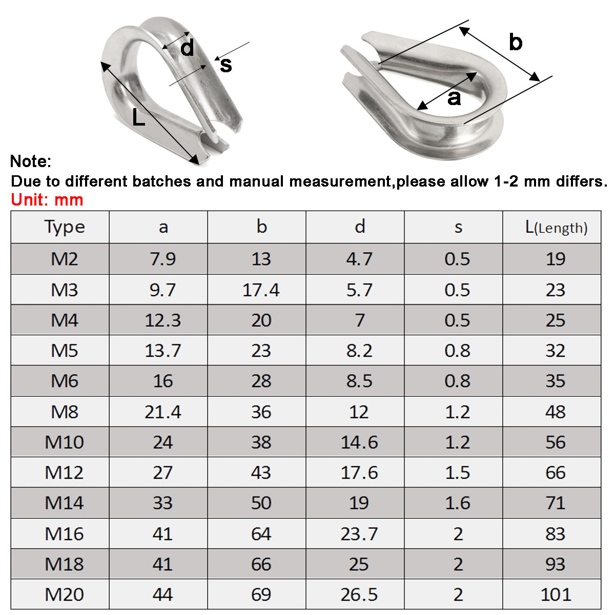 Thimble Cable Wire Sizes - WIRE Center •