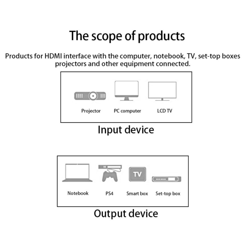1.8m HDMI 1.4 Version 1080P Woven Net Line Blue Black Head HDMI Male to HDMI Male Audio Video Connector Cable with Mini HDMI & Micro HDMI & HDMI 3 in 1 Adapter Set