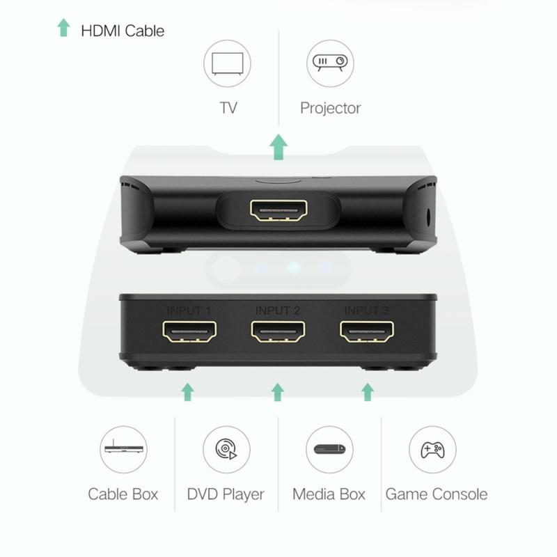 Ugreen HD 1080P 3 Input to 1 Output HDMI 1.4 Splitter HDMI Port Switcher