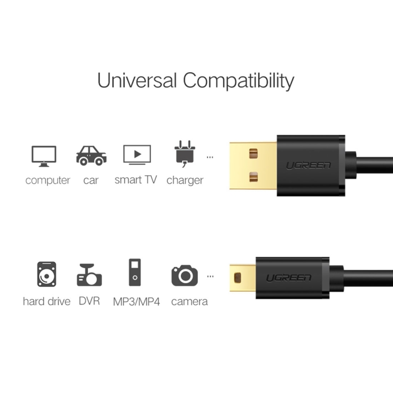 Ugreen 1m Mini USB to USB Gold-plated Connector Fast Data / Charging Cable for MP3, MP4, Car DVR, Camera, PSP
