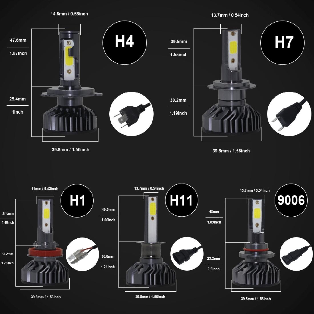 EV8 2 PCS H1 36W 3000LM 6500K DOB LED Headlight Bulbs High Beam Conversion Kit DC 9-32V (Xenon White)