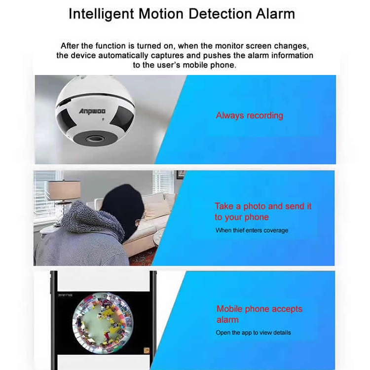Anpwoo MN003 360 Degrees Panoramic 960P HD WiFi IP Camera, Support Motion Detection & Infrared Night Vision & TF Card (Max 64GB)
