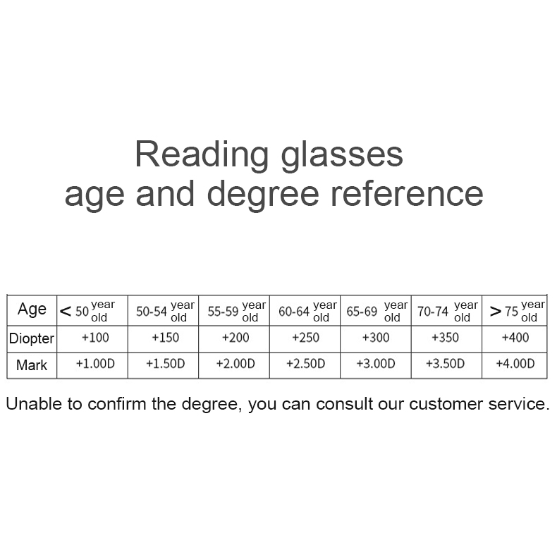 Degree Reading Glasses