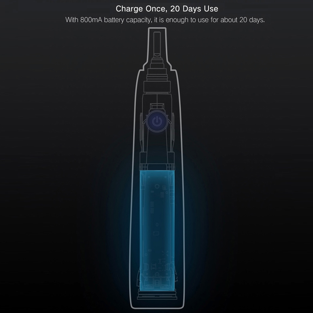 Original Xiaomi Waterproof Rechargeable Ultrasonic Electric Toothbrush For Children (Green)