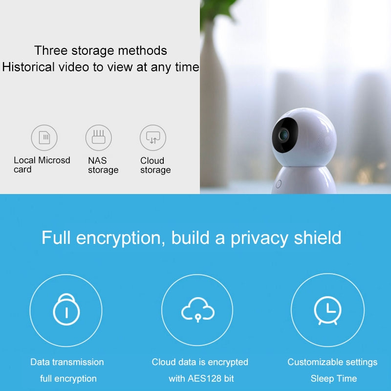 Original Xiaomi MIJIA Xiaobai Smart IP Camera Enhanced Edition 1080P HD 360 Degrees View Angle, Support AI Motion Detection & Infrared Vision & TF Card (64GB Max)