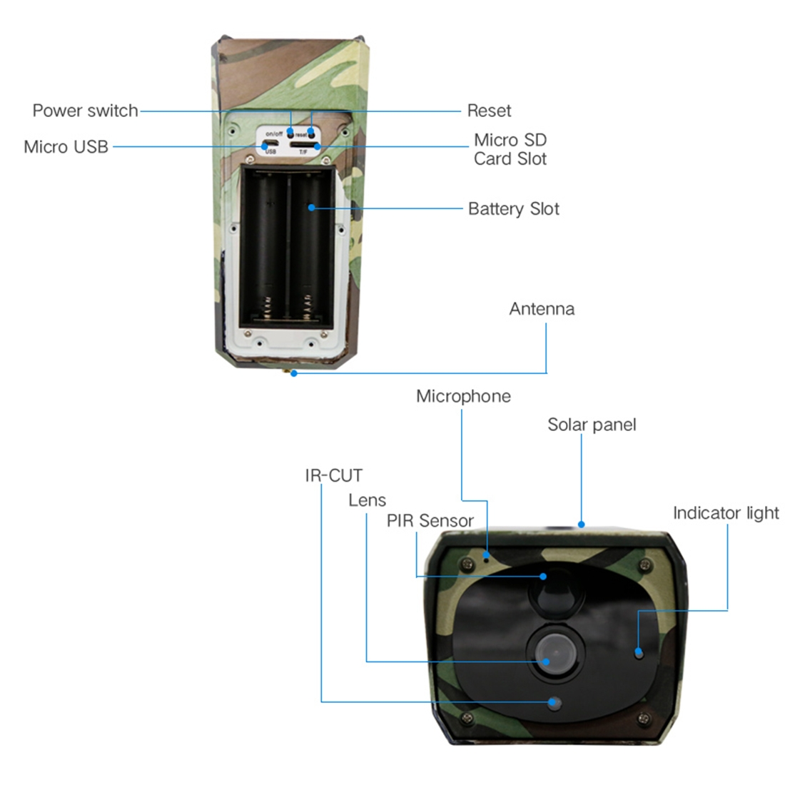 VESAFE VS-Y4 1080P HD Battery Solar WiFi IP Camera, Support PIR Motion  Detection & Infrared Night Vision & TF Card (64GB Max)