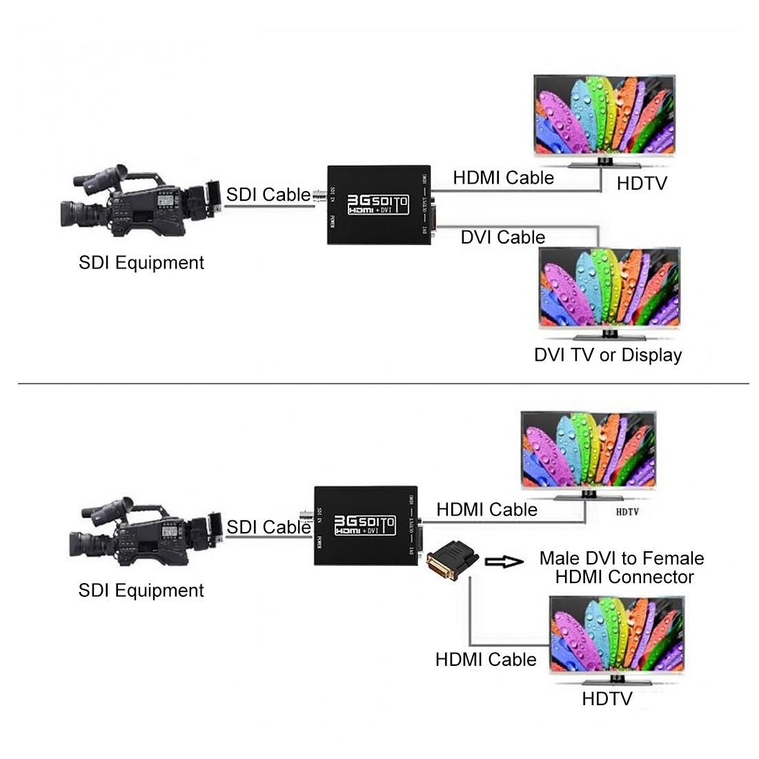 NEWKENG NK-A8 3G SDI to HDMI + DVI Converter