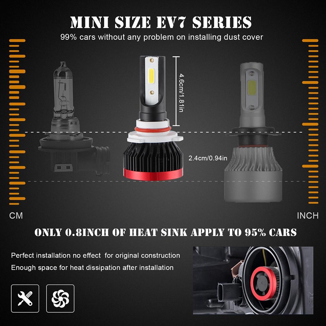 2 PCS EV7 9006 / HB4 DC 9-32V 36W 3000LM 6000K IP67 LED Car Headlight Lamps, with Mini LED Driver and Cable (White Light)