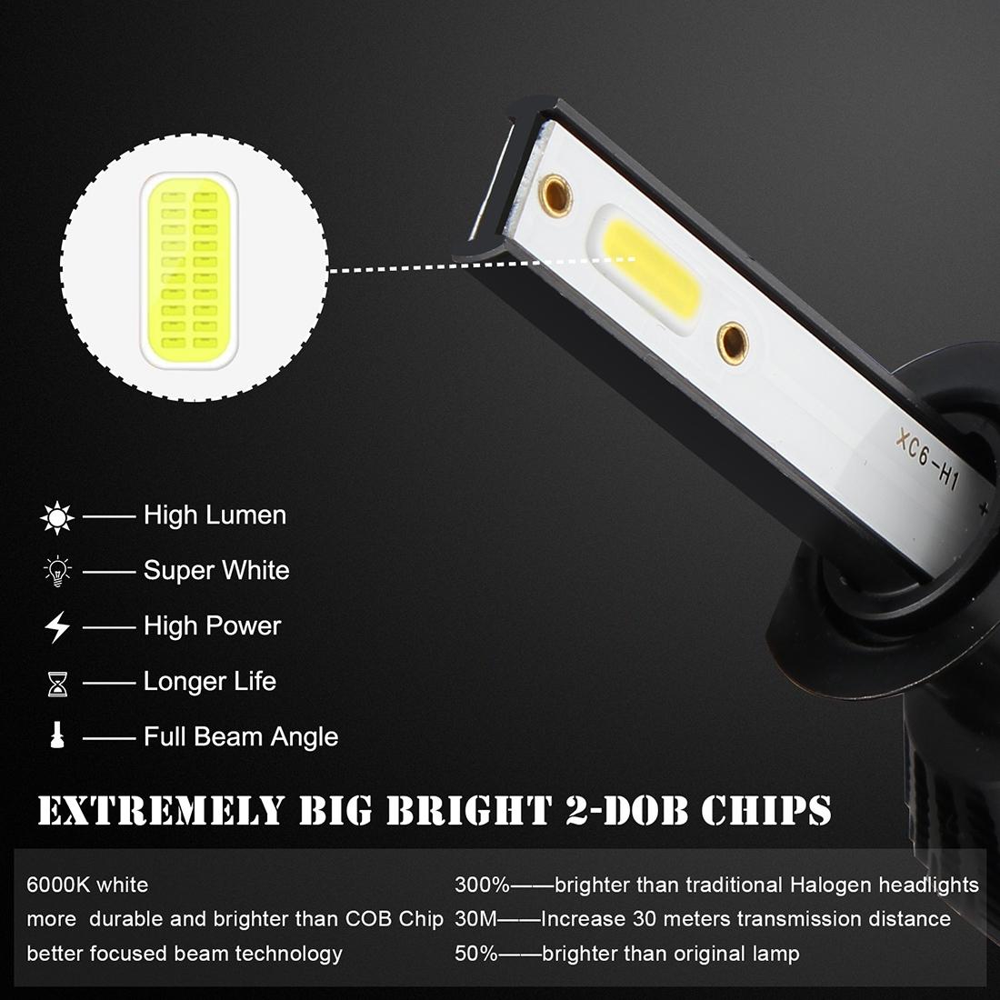 2 PCS EV7 H1 DC 9-32V 36W 3000LM 6000K IP67 LED Car Headlight Lamps, with Mini LED Driver and Cable (White Light)