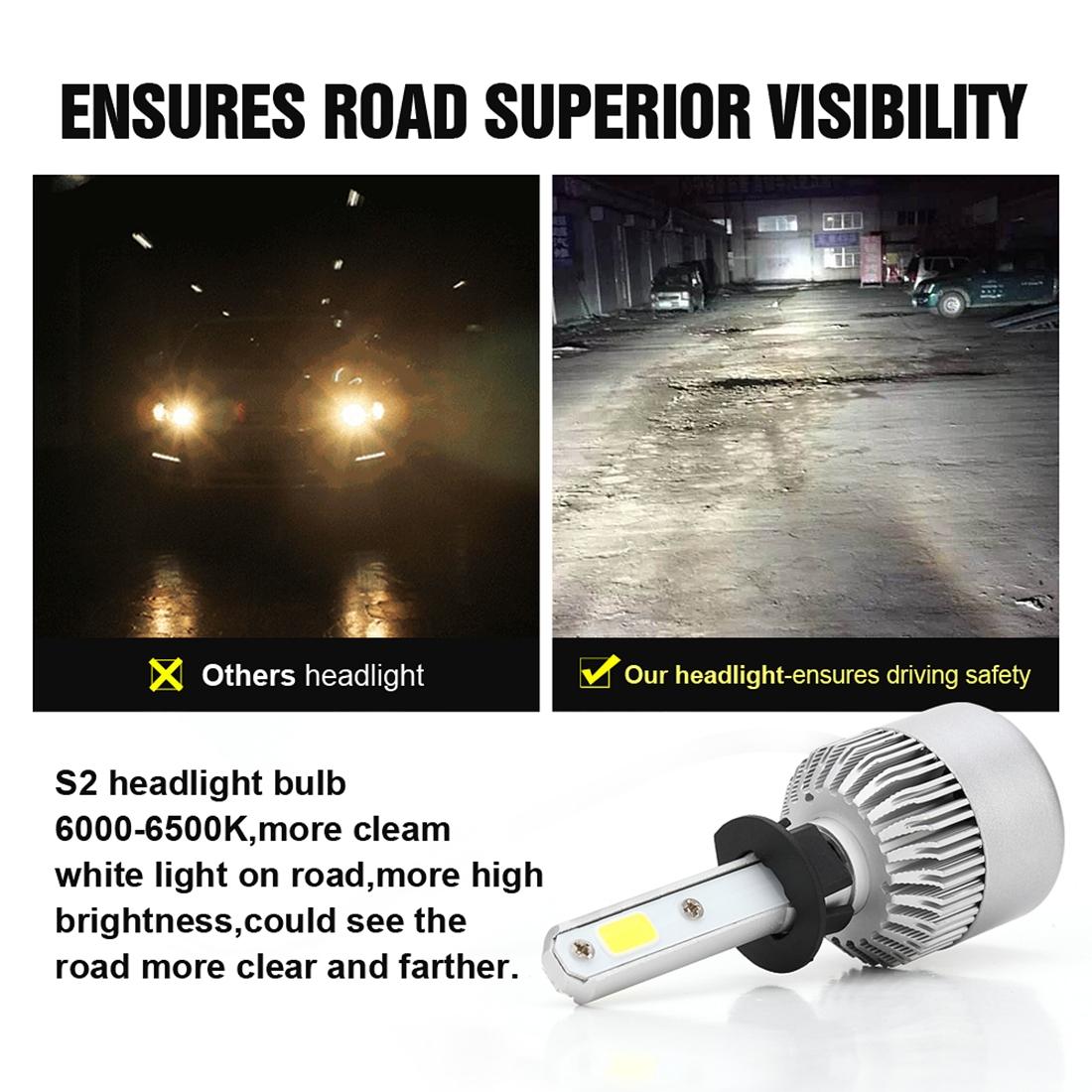 2 PCS S2 H1 18W 6000K 1800LM IP65 2 COB LED Car Headlight Lamps, DC 9-30V (Cool White)