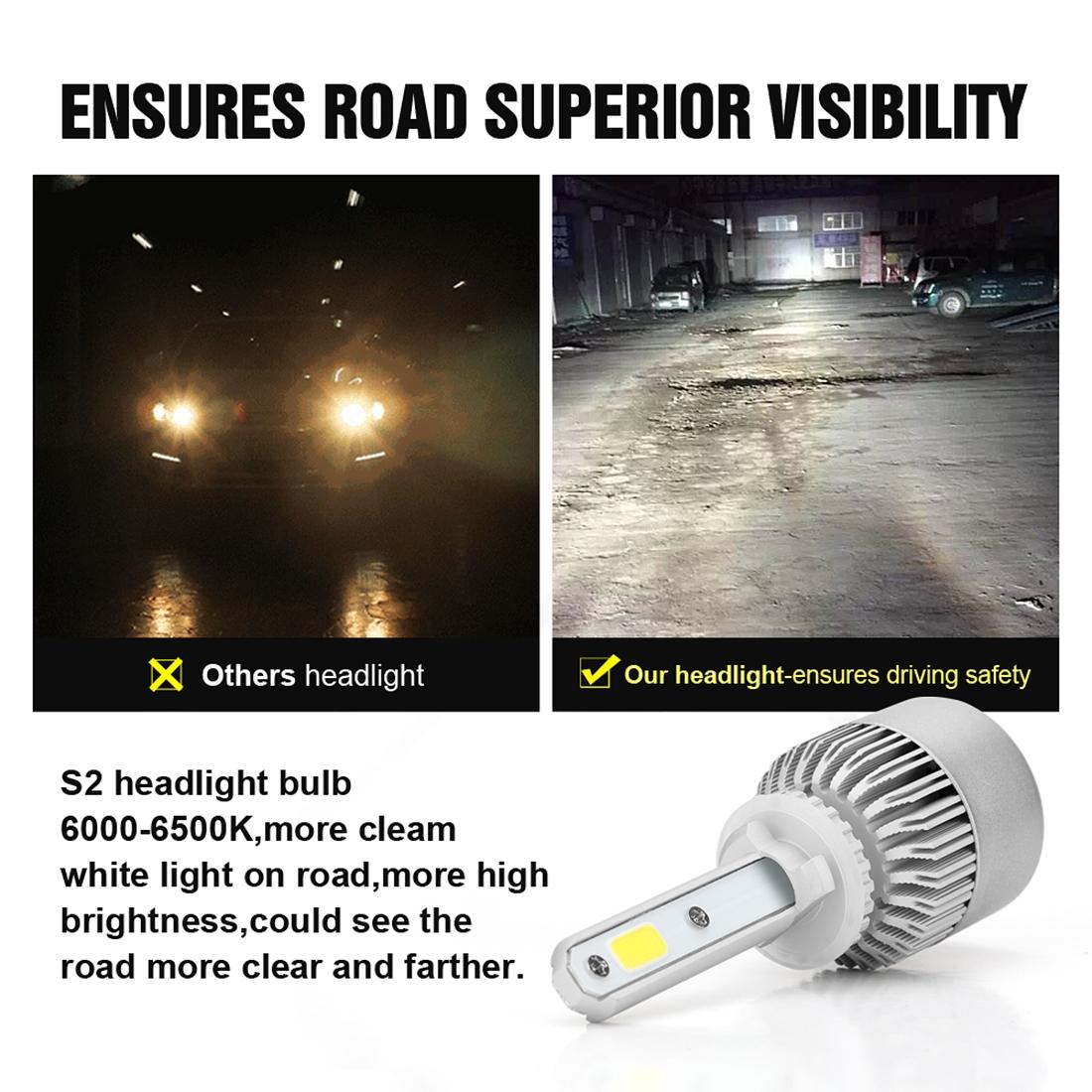 2 PCS S2 880 / 881 / H27 18W 6000K 1800LM IP65 2 COB LED Car Headlight Lamps, DC 9-30V (Cool White)