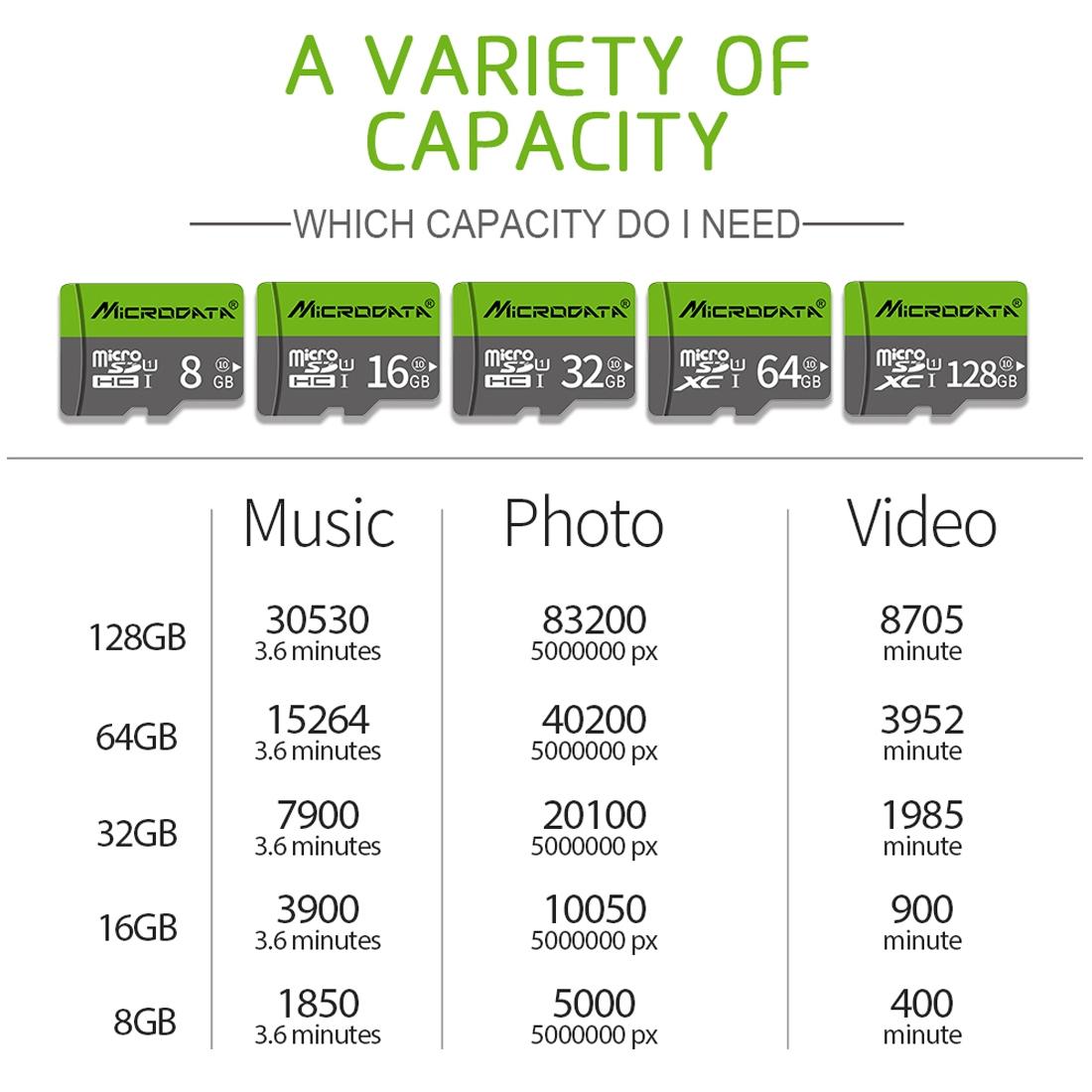 Richwell 32GB High Speed Class 10 Micro SD (TF) Memory Card