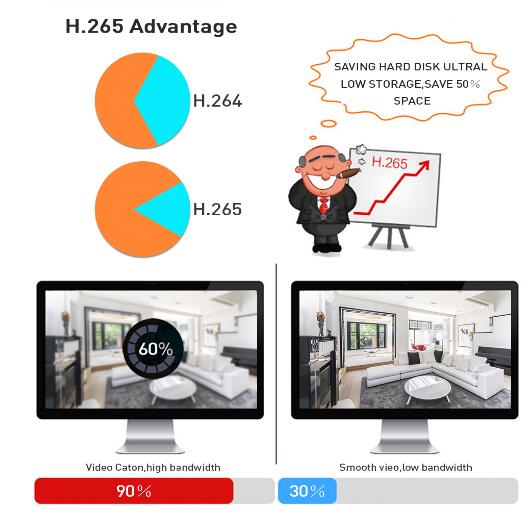 Hiseeu WNKIT-8HB612 1080P Wireless CCTV System 2M 8CH Wifi NVR Outdoor IR Night Vision IP Camera Security System Surveillance