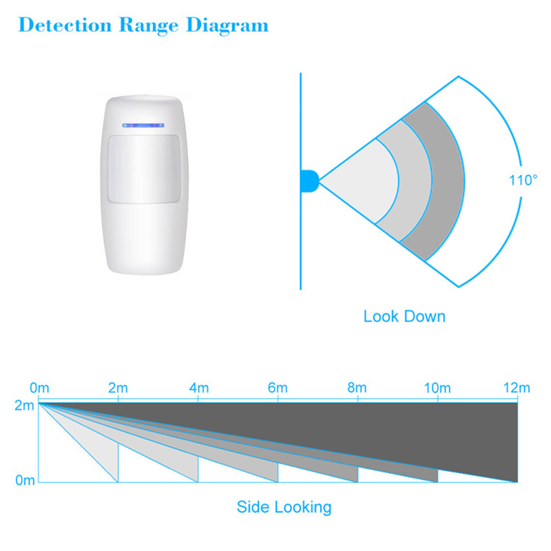 433MHZ Wireless PIR Sensor Motion Alarm Sensor Low Power LED Reminder Infrared Detector Work with Smart Home Security Alarm Hub System
