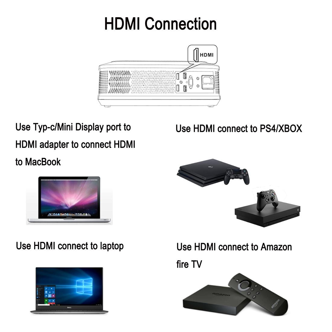 UHAPPY U68 Single LCD Panel 1080P LED HD Mini Projector with Remote Control, Support AV / VGA / USB x 2 / HDMI x 2 / Y.Pb.Pr
