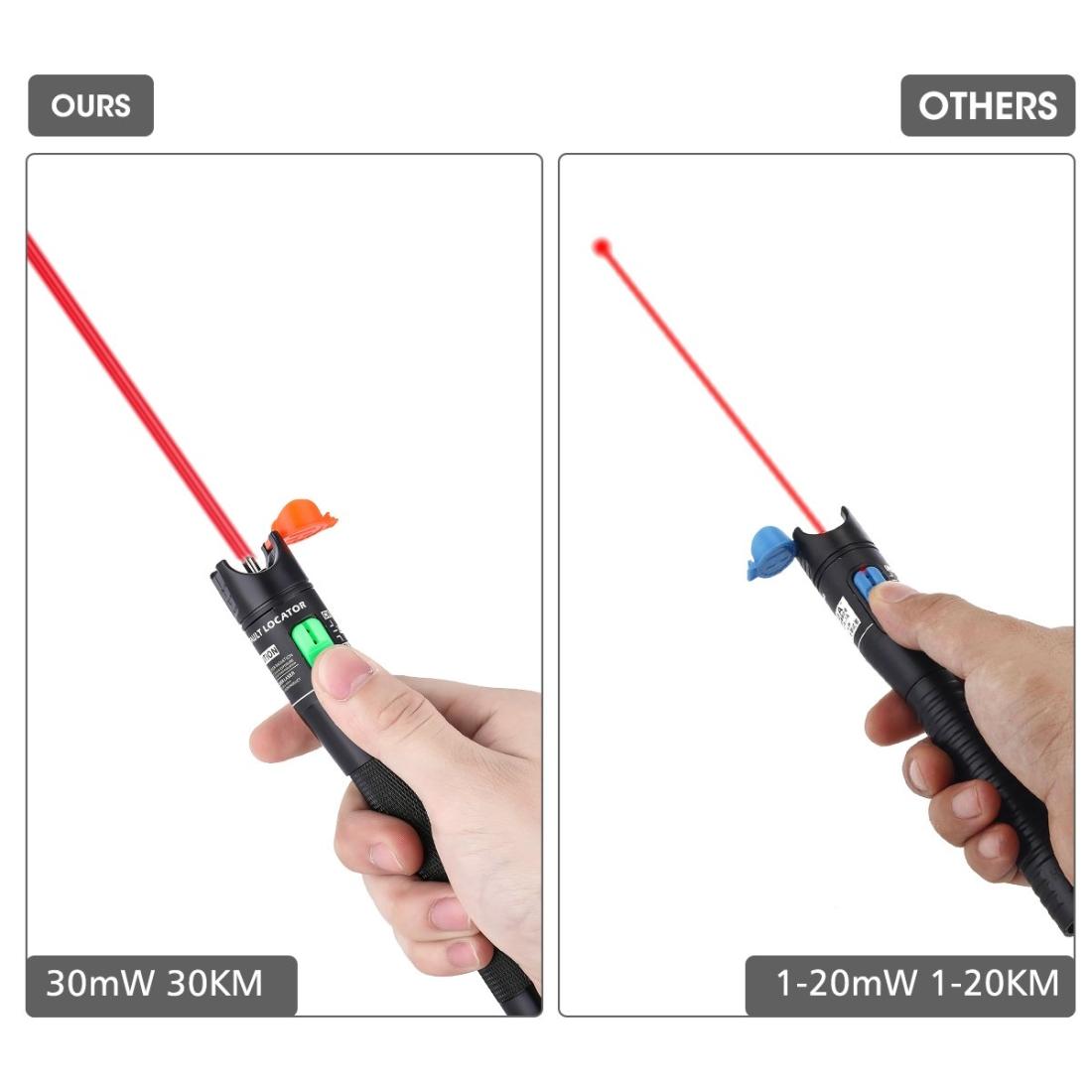 HT-30 30mW Visual Fault Locator Detector Tester Optical Laser Red Light Test Pen