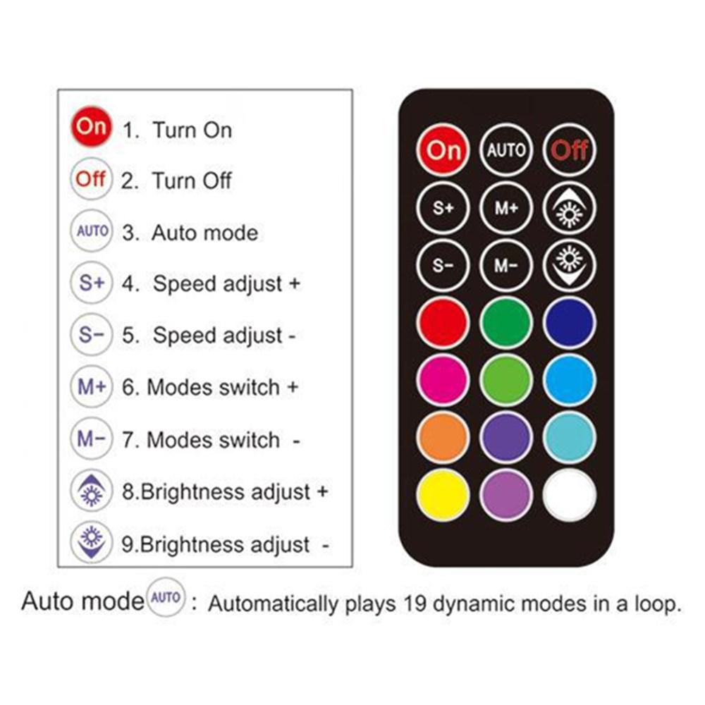 5-24V RGB Constant Current LED Strip Controller + 21Keys RF Mini Remote Control for Indoor Light