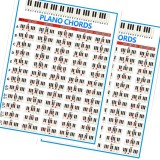 Debbie Chord-10 88 Key Piano Chord Chart Poster Piano Fingering Guide Diagram for Fingering Practice