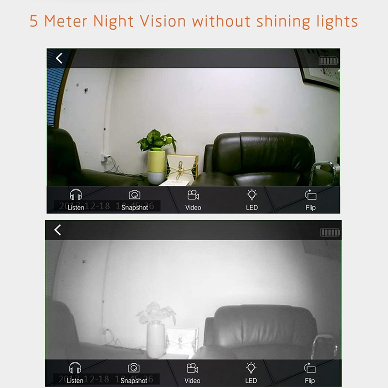 Wireless IP Camera, CAMSOY C2 Intelligent Bluetooth Monitor HD Night Vision WIFI Remote Monitor Camera