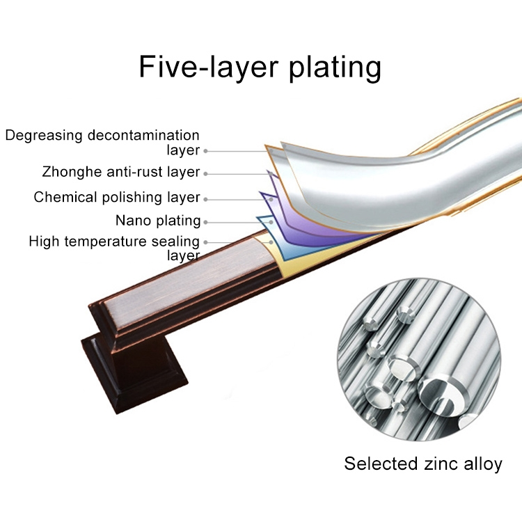 2 PCS 6609-128 Zinc Alloy Cabinet Wardrobe Drawer Door Handle, Hole Spacing: 128mm (Blackening Red Bronze)