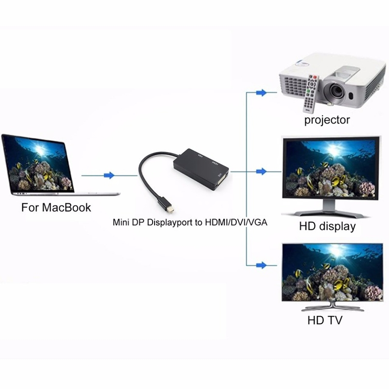 Mini DP to HDMI + DVI + VGA Rectangle Multi-function Converter, Cable Length: 28cm (Black)