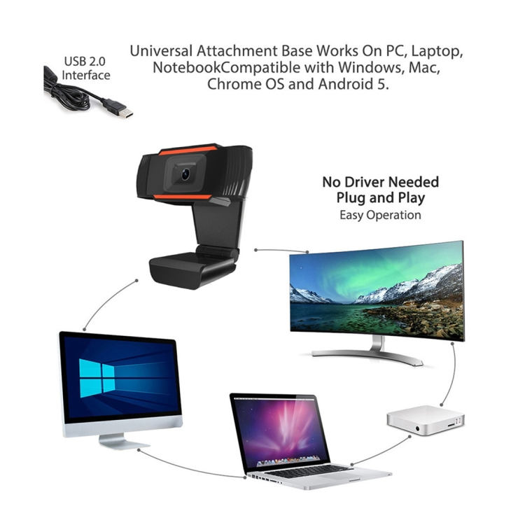 720P Manual Focus Webcam USB with Built-in Microphone Plug and play Camera for Laptop PC