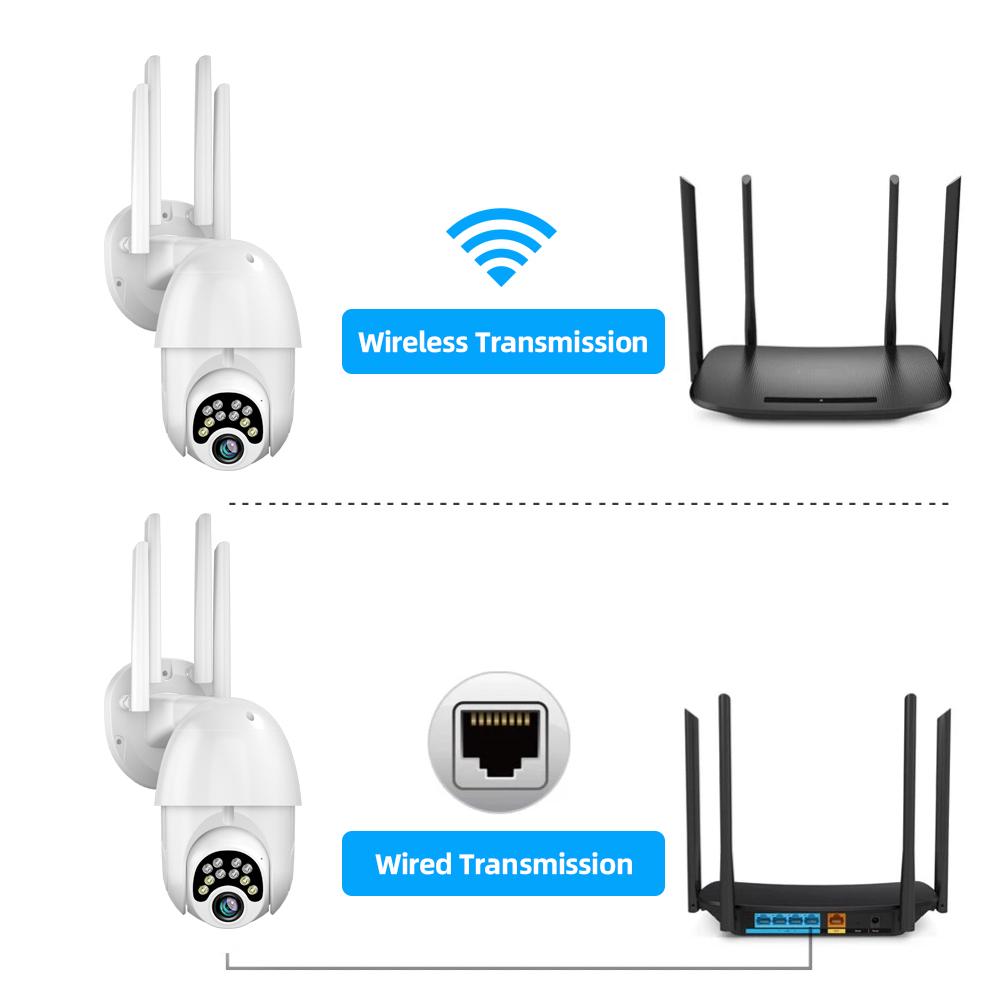 Guudgo 1080P 10 LED HD Outdoor PTZ IP Camera Two Way Audio Voice Alarm Wifi Camera Auto Waterproof Night Vision Surveillance