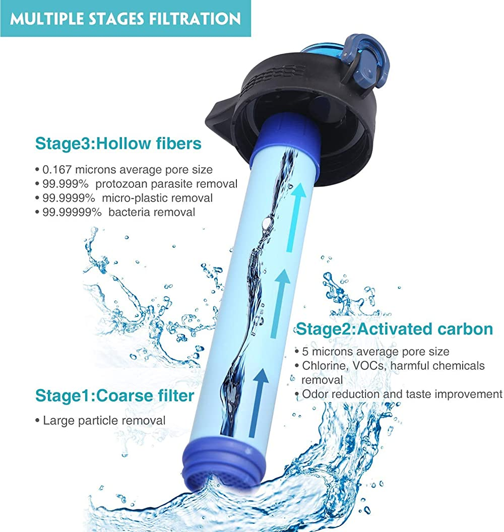 650ml Filter Water Bottle 1500L Water Filter Capacity BPA Free Leak-proof Filter Water Cup 250ml/min Clean Water Camping Hiking Travel Fishing